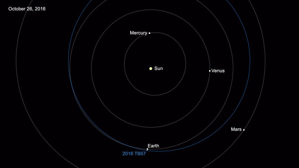 Asteroid 2016 TB57