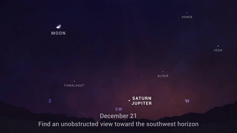 The Great Conjunction of Jupiter and Saturn