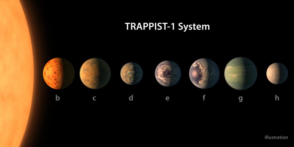 7 planete nasa