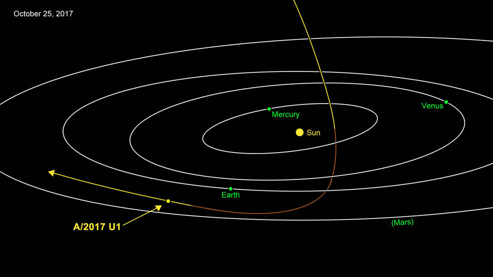 Small Asteroid Or Comet Visits From Beyond The Solar System Nasa