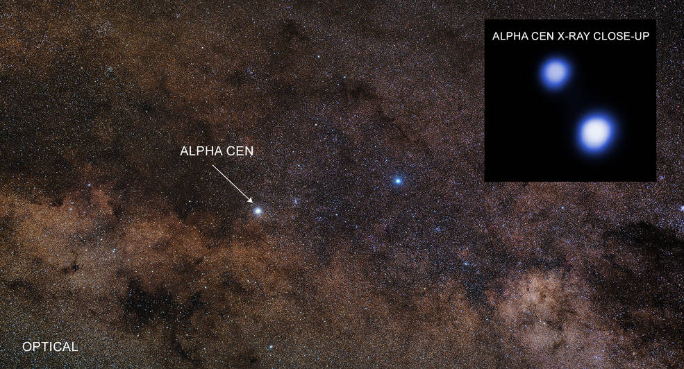Alpha Centauri: A Triple Star System about 4 Light Years from Earth