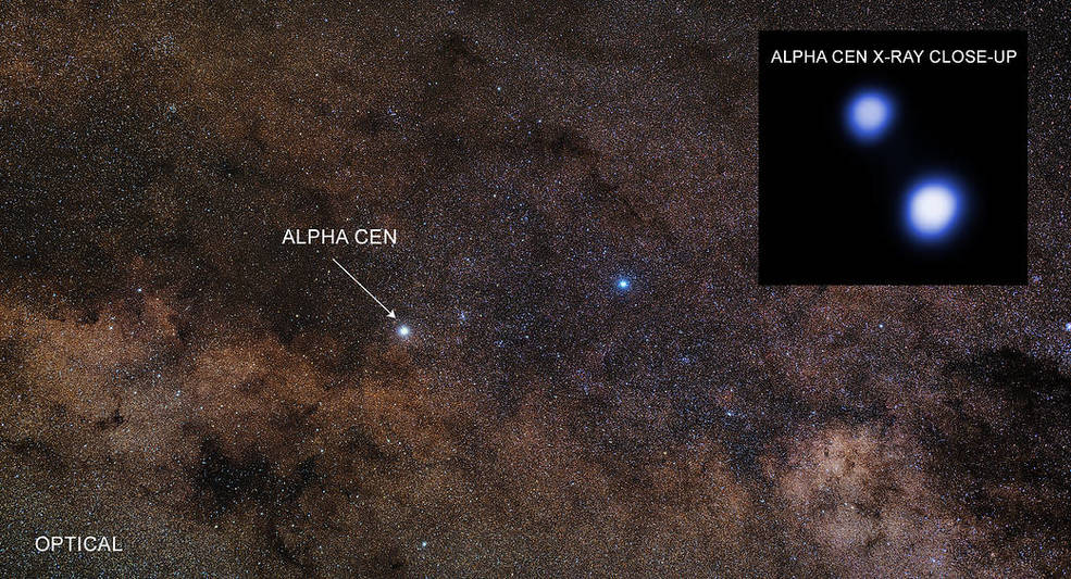Image of Alpha Centauri A and B