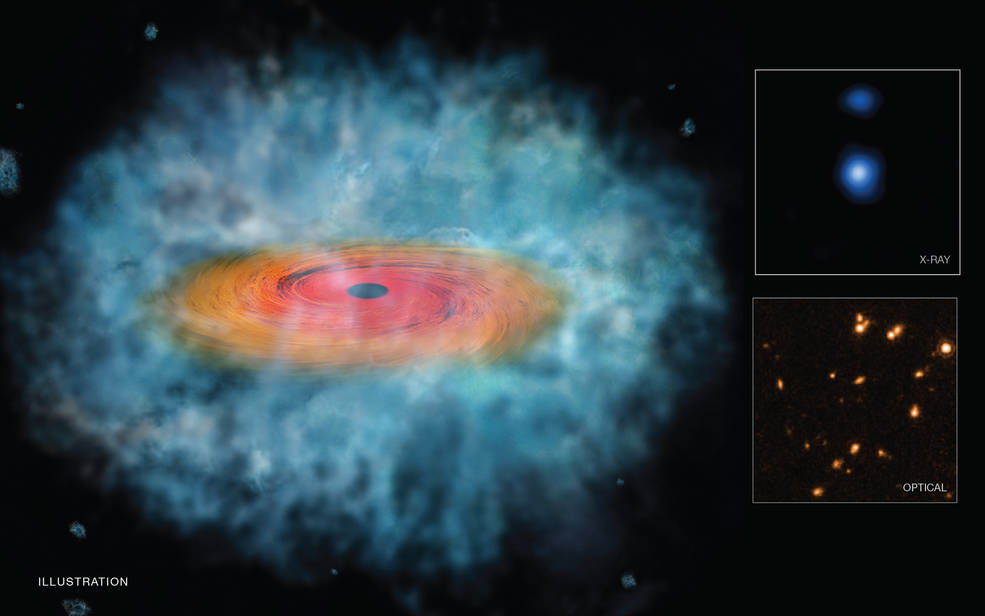 Did They Just Figure Out How Massive Black Holes Form? (nasa.gov)