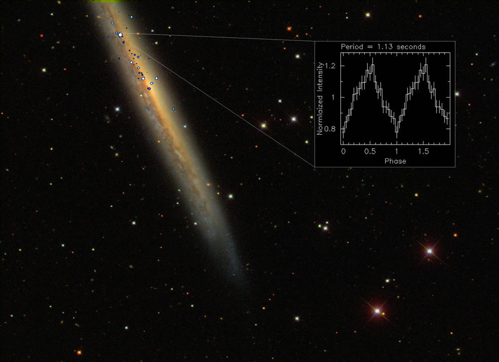 NGC 5907 ULX is the brightest pulsar ever observed
