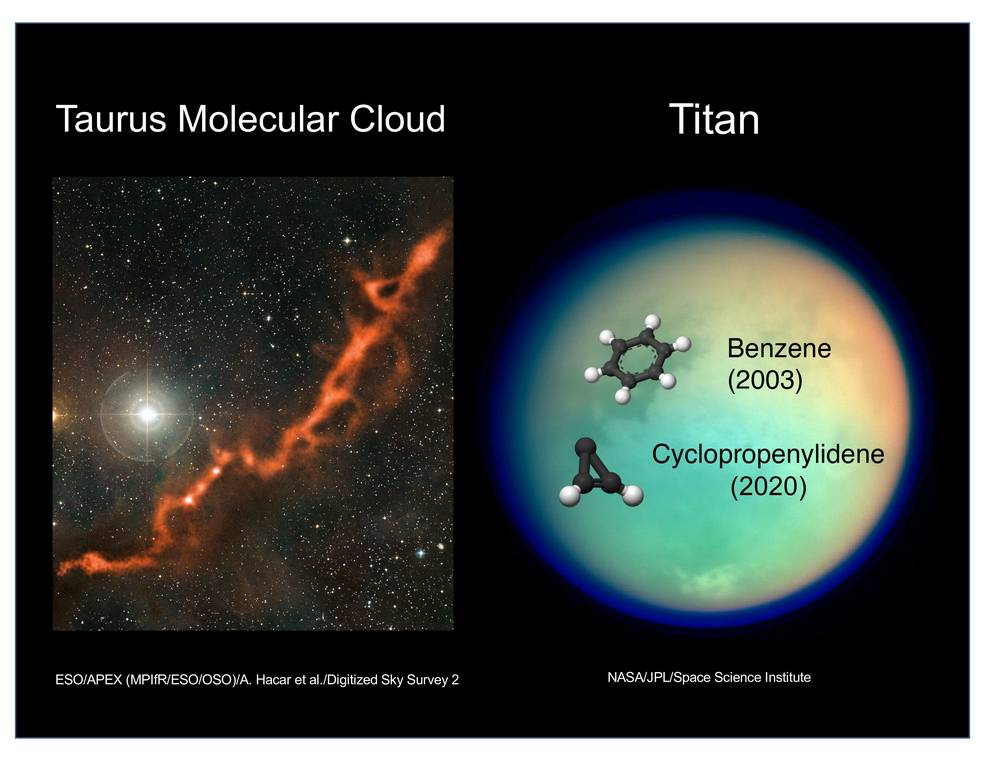 Cyclopropenylidene at Titan and in a molecular cloud