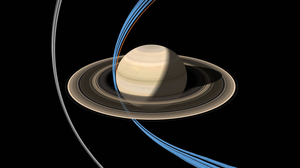 This graphic shows the closest approaches of Cassini's final two orbital phases.