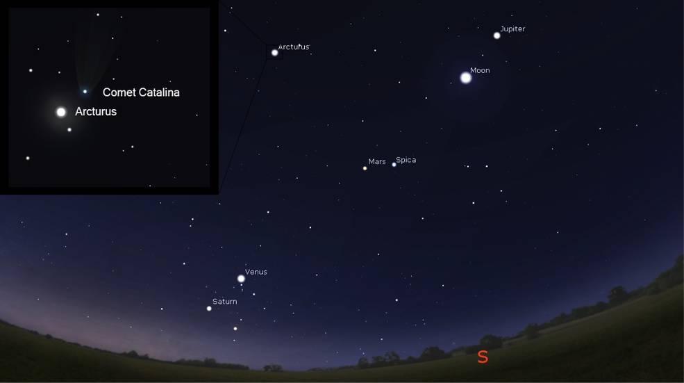 indicates the approximate position of Comet Catalina, tagged C/2013 US10 (Catalina), relative to the moon, planets and the brigh