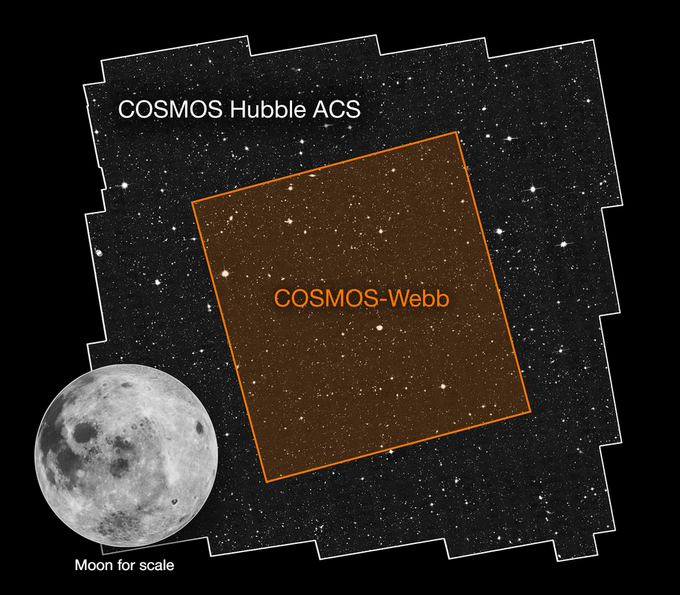 The COSMOS-Webb survey will map 0.6 square degrees of the sky—about the area of three full Moons while simultaneously mapping a smaller 0.2 square degrees with the Mid Infrared Instrument (MIRI).