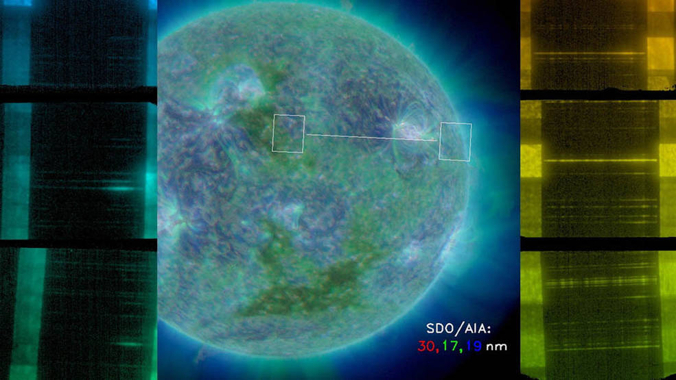 NASA's EUNIS sounding rocket examined light from the sun in the area shown by the white line (imposed over an image of the sun from NASA's Solar Dynamics Observatory) then separated the light into various wavelengths (as shown in the lined images – spectra – on the right and left) to identify the temperature of material observed on the sun. The spectra provided evidence to explain why the sun's atmosphere is so much hotter than its surface.