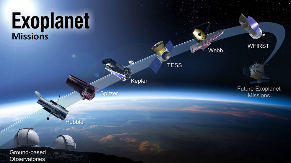 An illustration of the different missions and observatories in NASA's exoplanet program