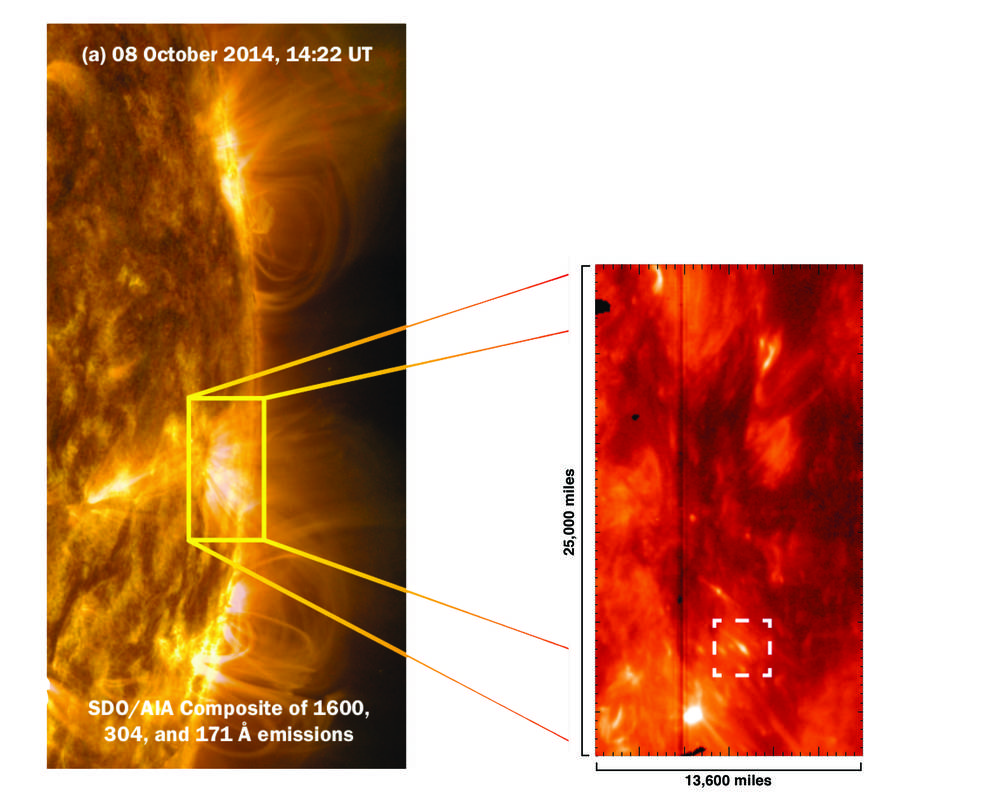 solar imagery depicting tadpole-shaped pseudo-shocks