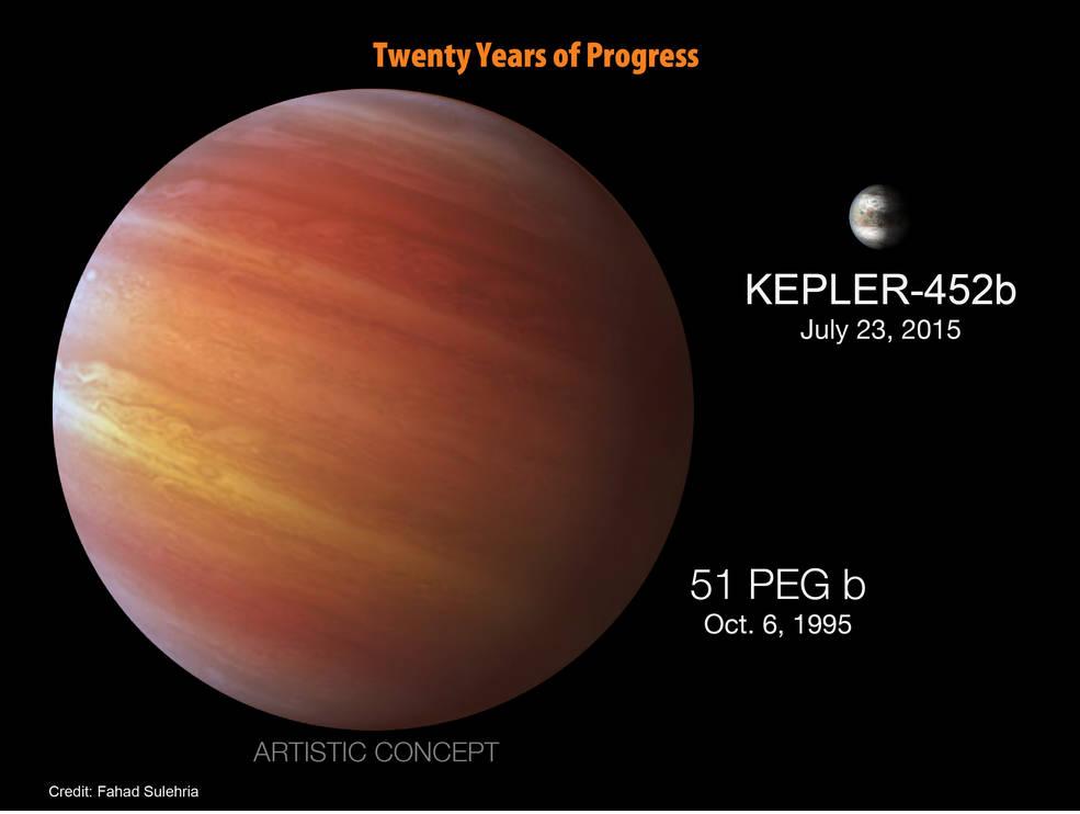Artist concepts of 51 Peg b and Kepler-452b