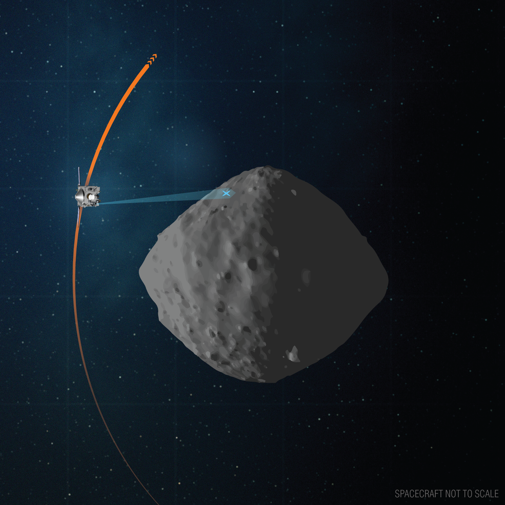 Concept del flyby di OSIRIS-REx su Bennu  Credits: University of Arizona