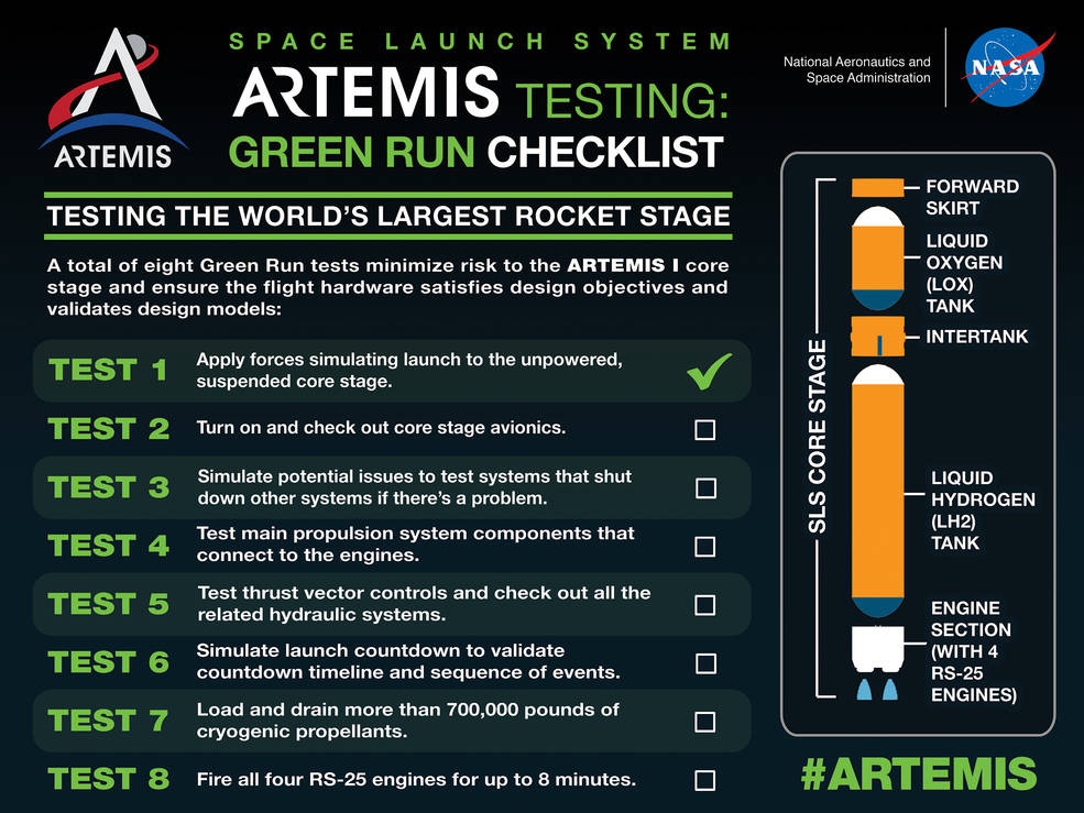 https://www.nasa.gov/sites/default/files/styles/full_width/public/thumbnails/image/green_run_checklist_infographic_test1_1.jpg?itok=uaheCgu4