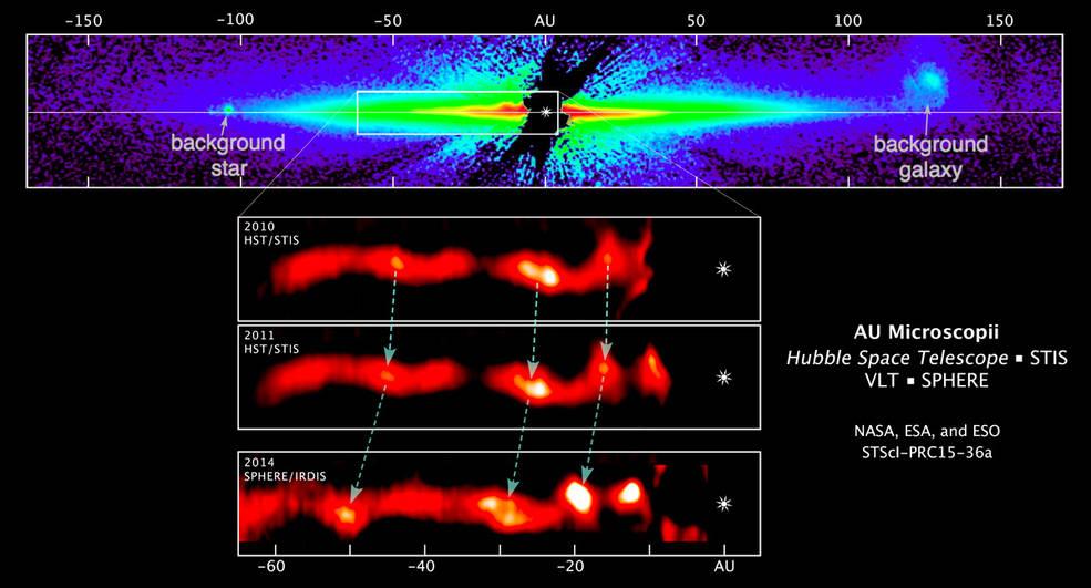 Mystiske bølger gennem stjerneskive