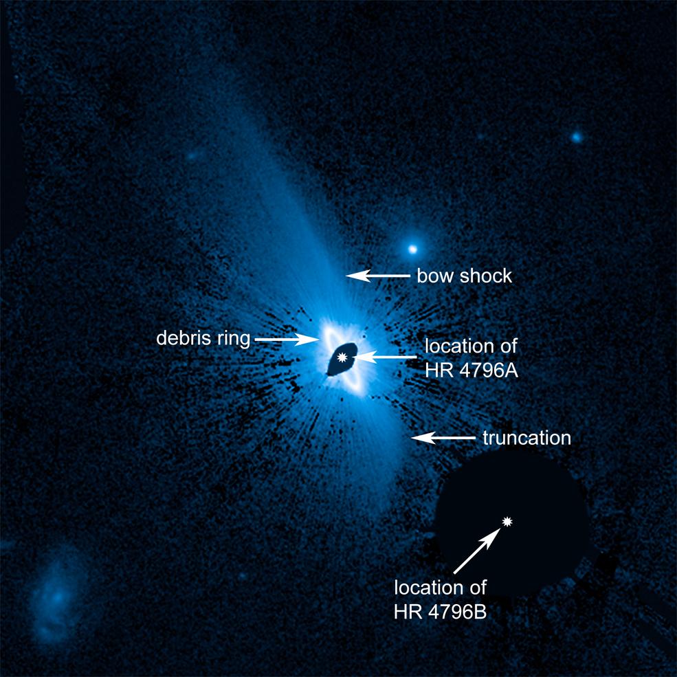 Hvězda HR 4796A