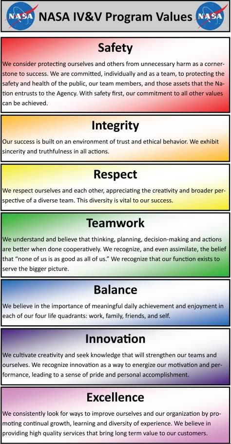 iv v vision mission and values nasa
