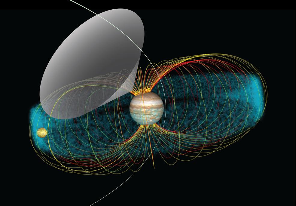 Jupiter, vznik rádiových signálů