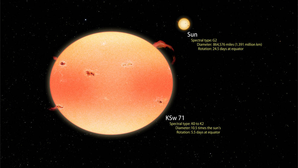 artist concept of KSw 71 and our sun