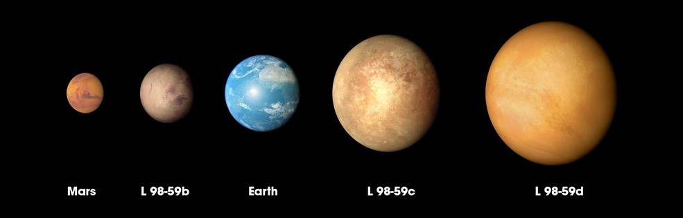 illustration of L98-59 system planets, compared to sizes of Earth and Mars