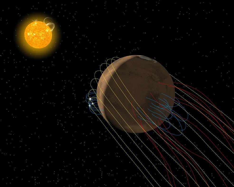 Mapa elektrických proudů v okolí Marsu ukazuje, jak planeta přichází o svou atmosféru
