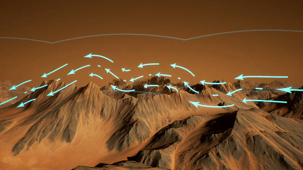 Conceptual image of surface winds generating gravity waves