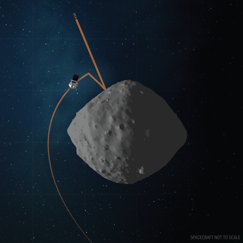 graphic of asteroid with spacecraft and flight path