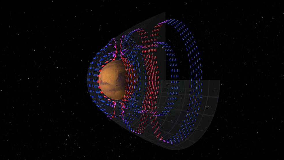 Electric currents around Mars
