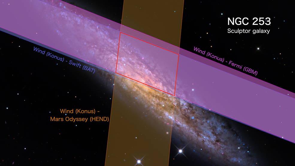 Misiones de la NASA desenmascaran erupciones de magnetar en galaxias cercanas.
