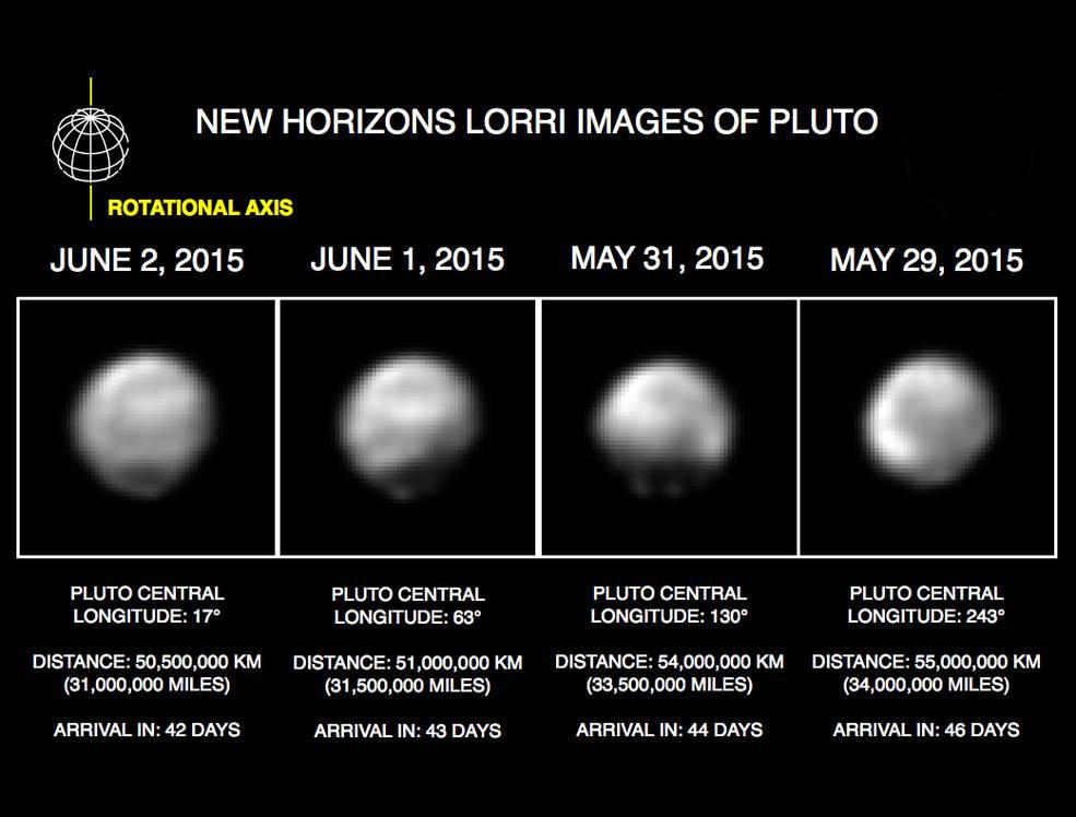 Pluto, snímky ze vzdálenosti 50-55 milionů kilometrů