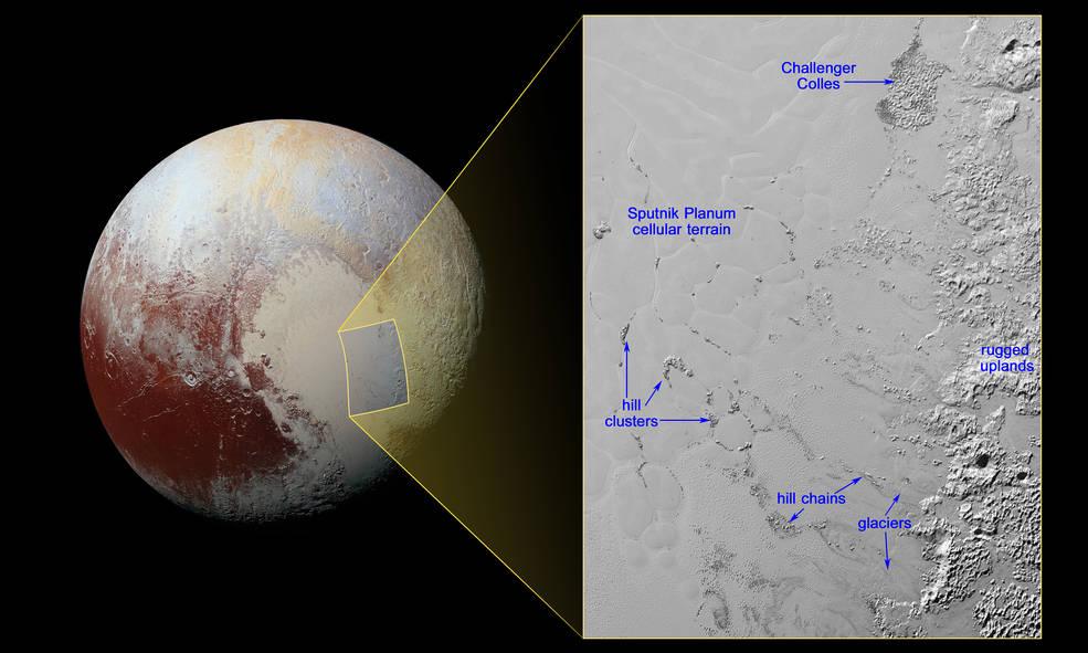 Pluto's hemisphere