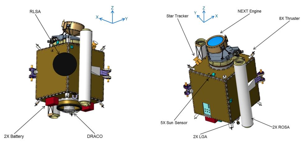 ส่วนประกอบต่างๆของยานอวกาศ DART (ภาพประกอบโดย NASA)