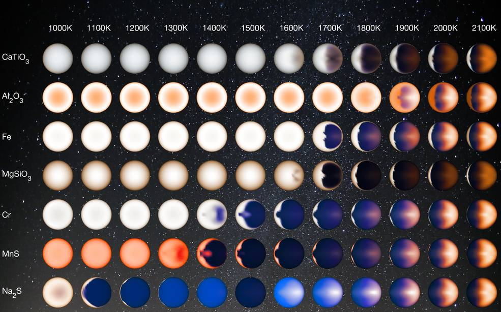 This illustration represents how hot Jupiters of different temperatures and different cloud compositions might appear