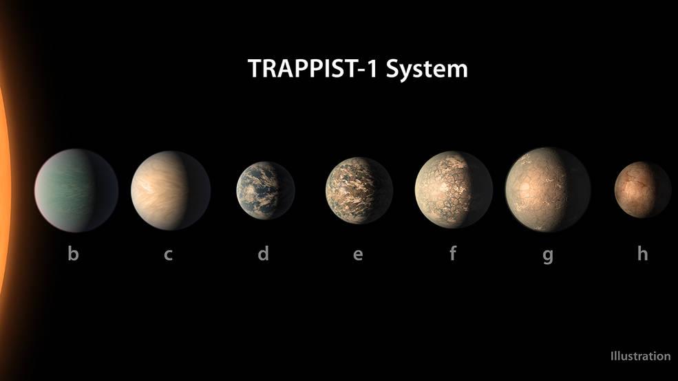 Sklon oběžných drah exoplanet v systému TRAPPIST-1 není příliš odchýlený od rotace hvězdy