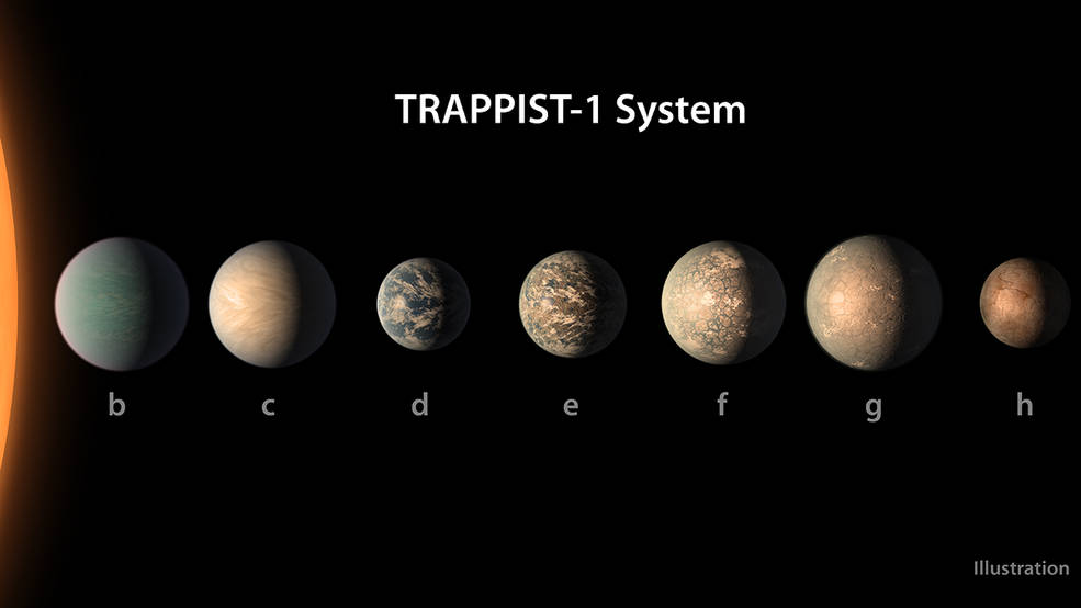 Artist's concept of TRAPPIST-1 planetary system
