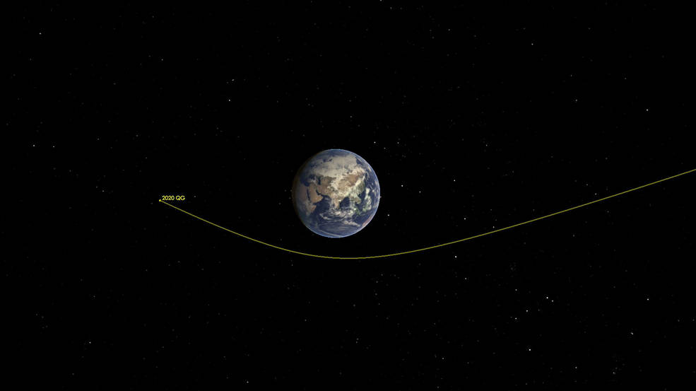 This illustration shows asteroid 2020 QG's trajectory