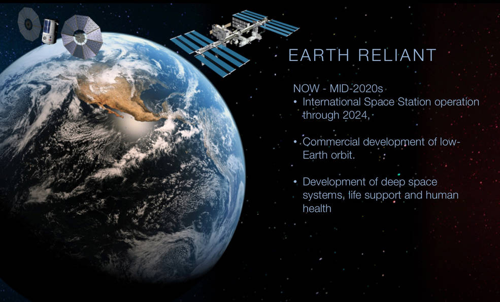 Earth Reliant phase of NASA's Journey to Mars