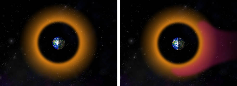 diagram showing Earth's ring current in periods with (right) and without (left) geomagnetic storms