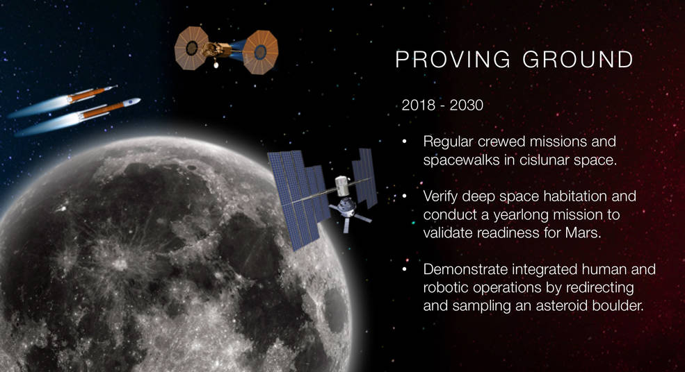 Proving ground phase of NASA's Journey to Mars