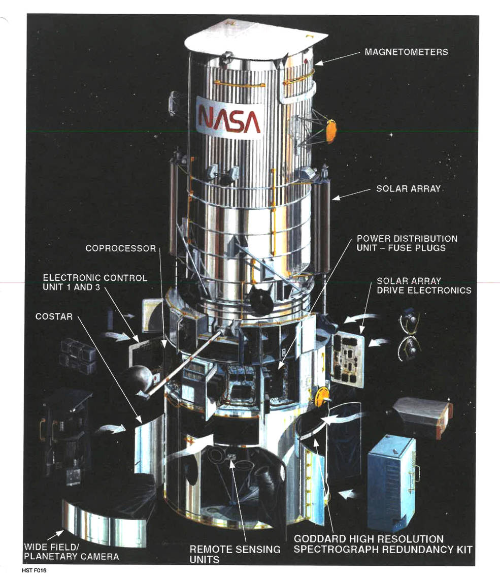 Diagram of Hubble with labels