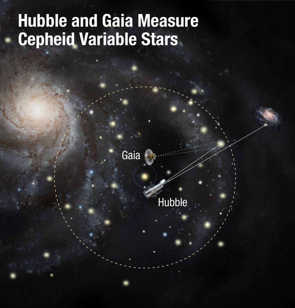 graphic showing space telescopes and galaxies