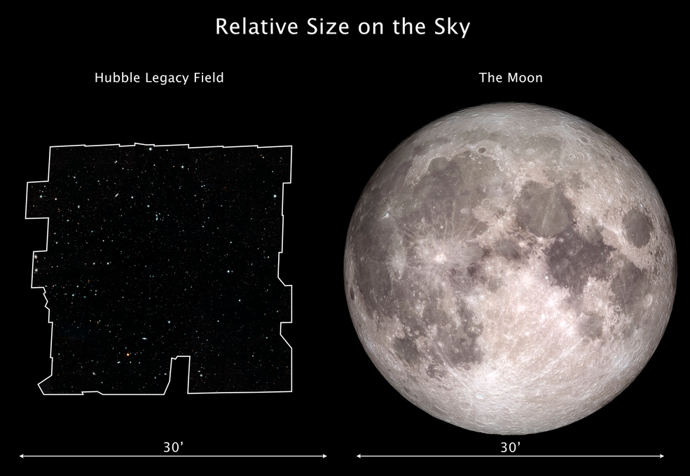 apparent size comparison of Legacy Field mosaic with full Moon