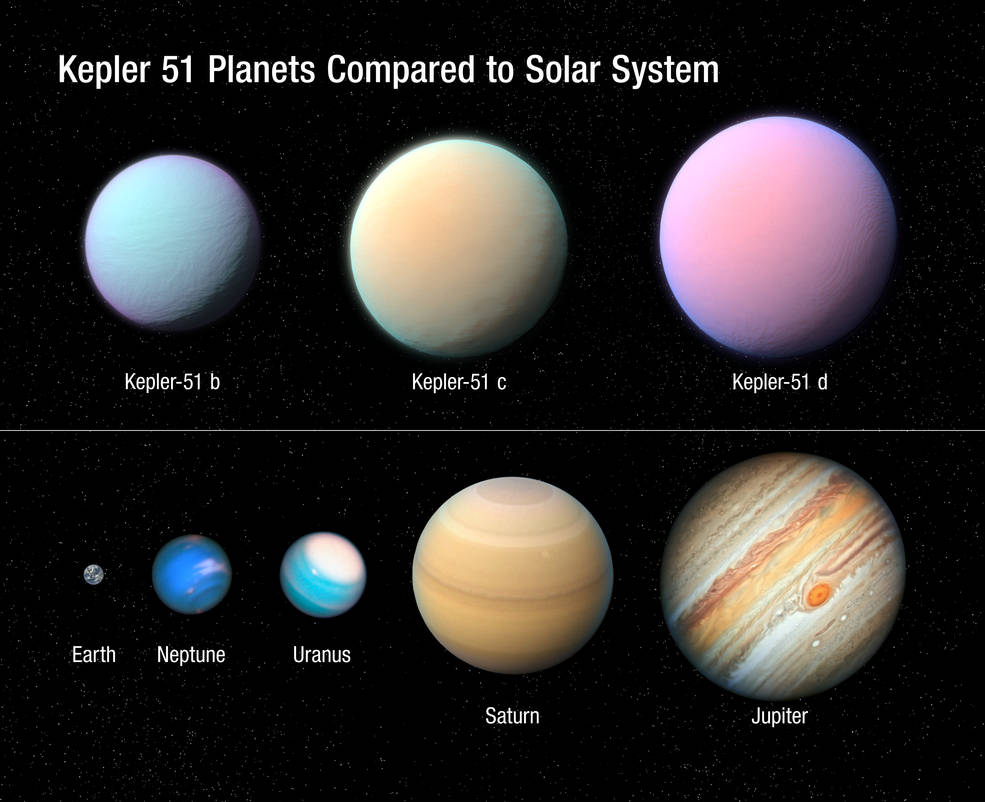 size comparison of planets in our solar system with planets in Kepler 51 system