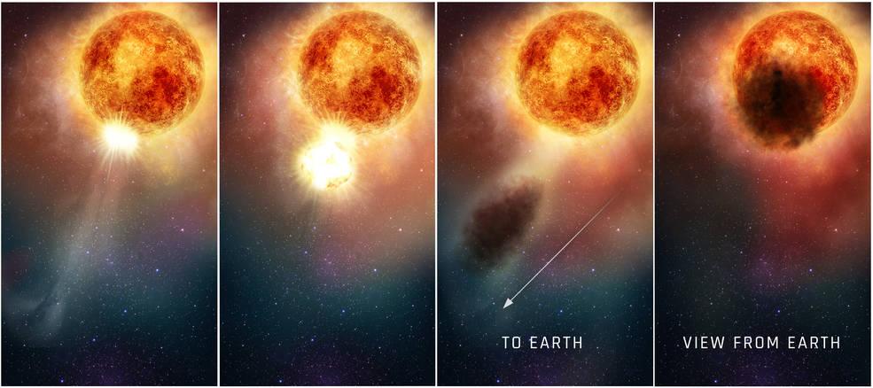 det var et Soludbrud som dæmpede lyset fra Betelgeuse sidste år