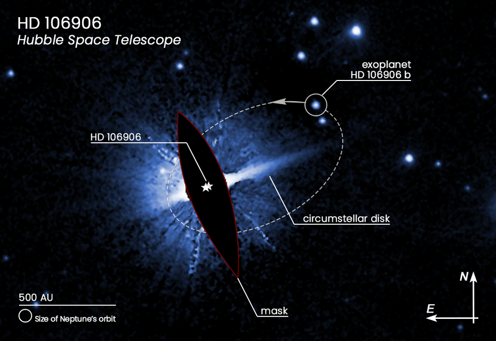 This Hubble Space Telescope image shows one possible orbit (dashed ellipse) of the 11-Jupiter-mass exoplanet HD 106906 b