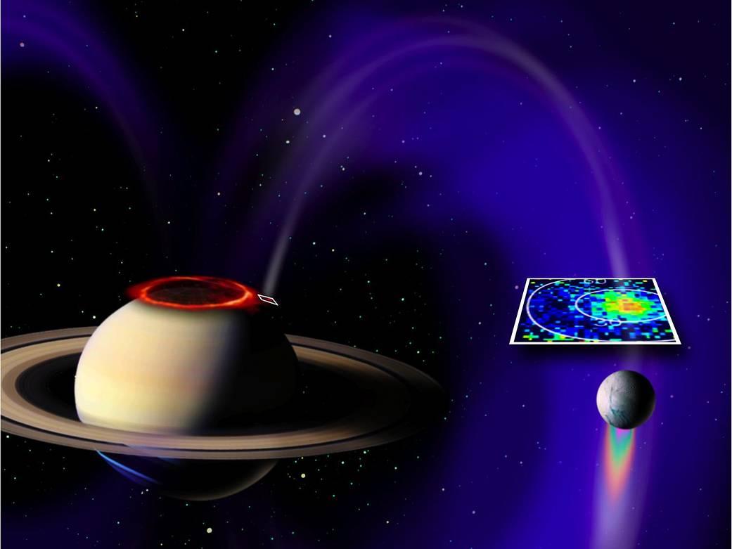 Electrical Circuit Between Saturn and Enceladus