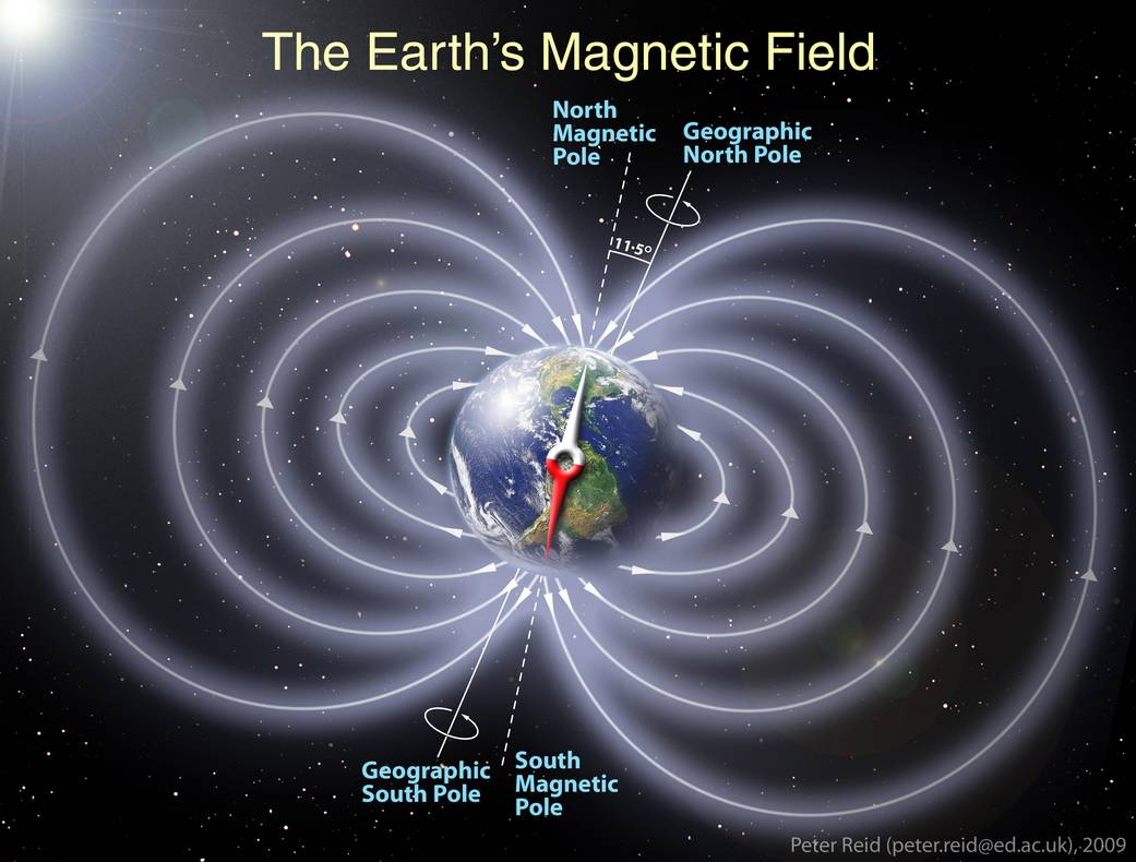 Representation of Earth's Invisible Magnetic Field