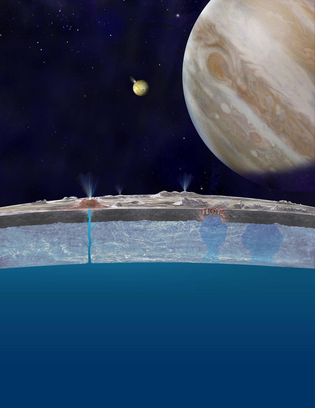 Skisse av flytende hav under en isbelagt overflate, slik man antar at både Europa og Encheladus har. Bilde: NASA.