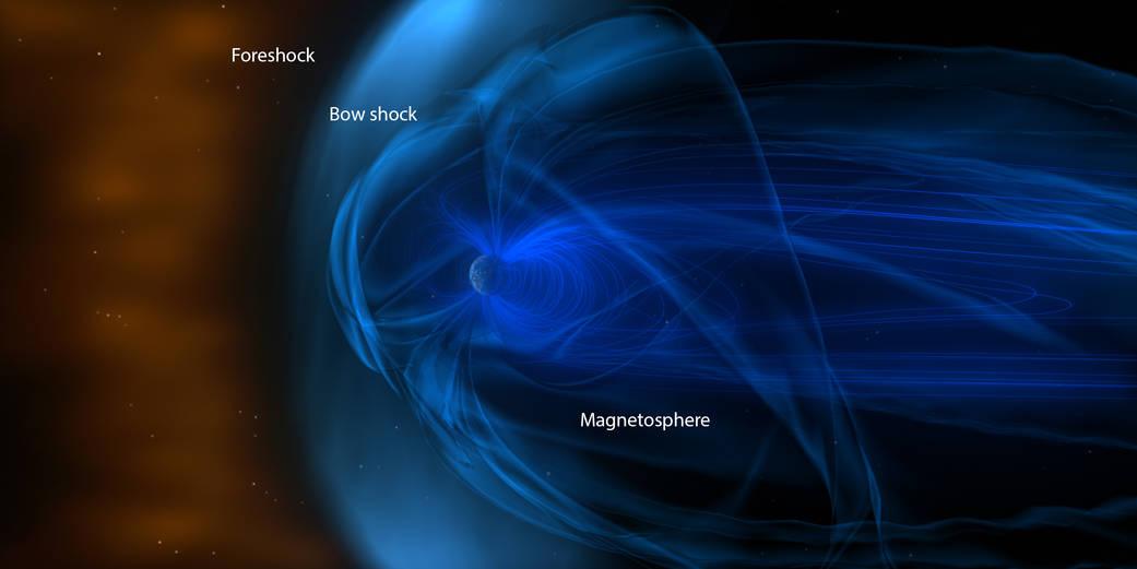 Burbuja Magnética de la Tierra