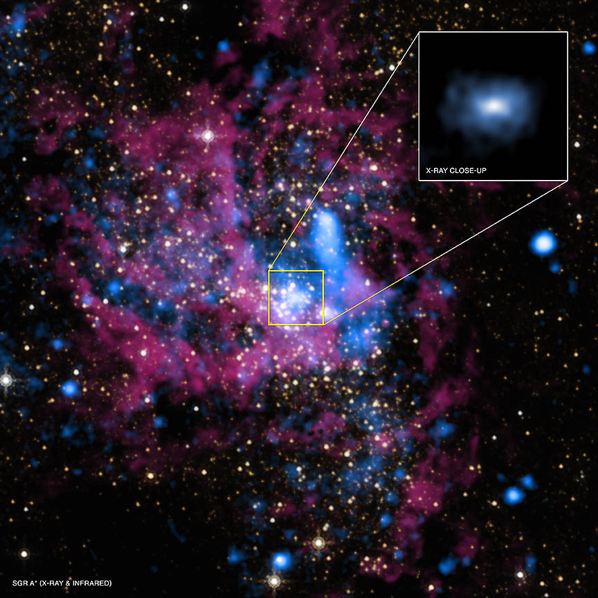 Supermassive black hole Sagittarius A*  is located in the middle of the Milky Way galaxy.
